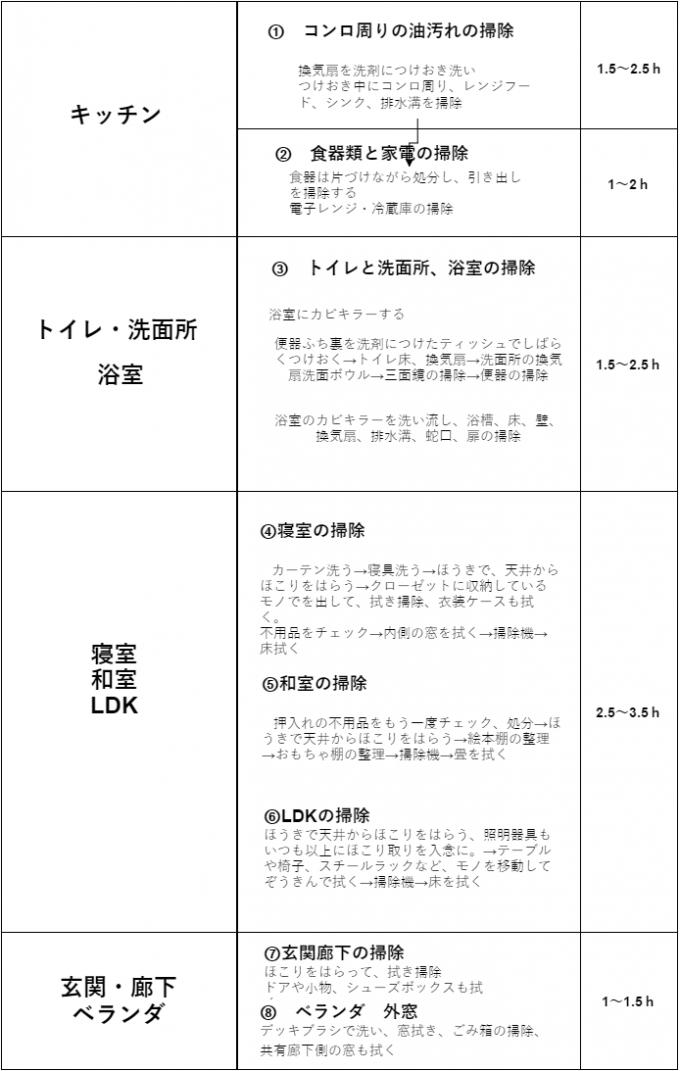 大掃除 (1)
